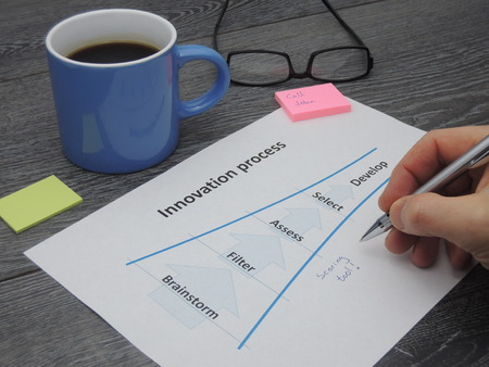 scoring: Adding the text scoring tool to the innovation process