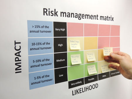 Brainstorming and mapping critical and other risks in a risk assessment process. A newly identified risk is placed in the risk management matrix. Zdjęcie Seryjne