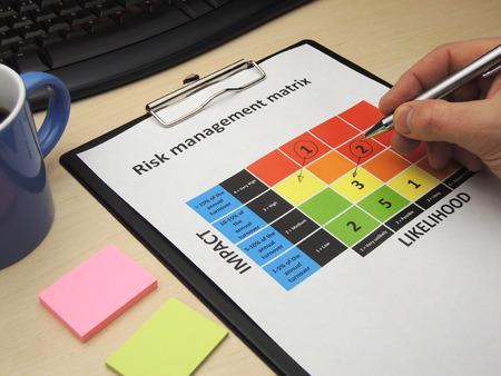 それらを変更することを目的としてリスク管理マトリックスに重大なリスクを識別します。