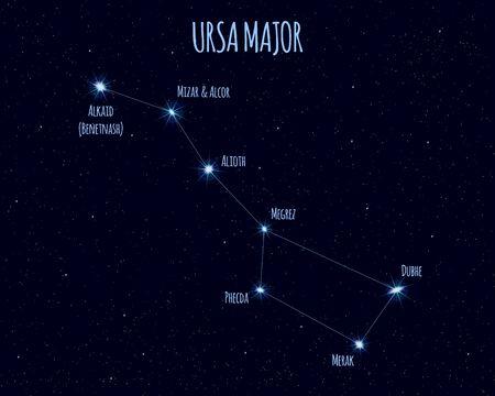 Constellation de la Grande Ourse (Grande Ourse, Grande Ourse), illustration vectorielle Vecteurs