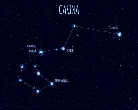 Carina (The Keel) constellation, vector illustration
