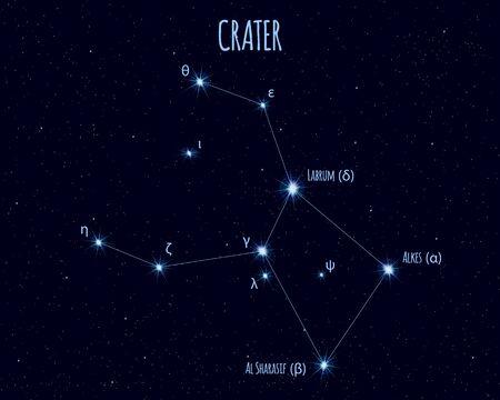Crater constellation, vector illustration