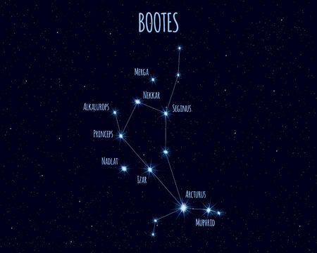 Bootes (The Herdsman) constellation, vector illustration