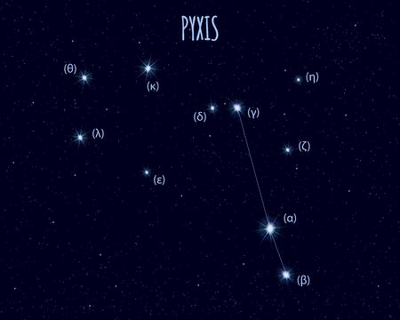 Pyxis (The Compass) constellation, vector illustration