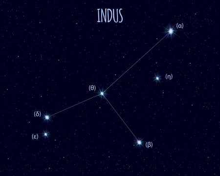 Indus (The Indian) constellation, vector illustration