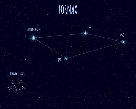 Fornax (The Furnace) constellation, vector illustration