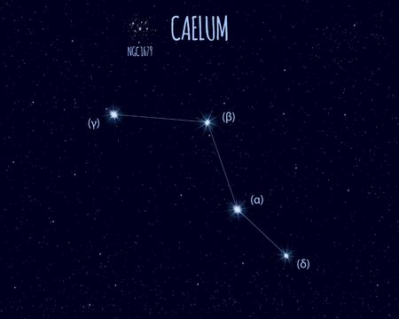 Caelum (The Chisel) constellation, vector illustration