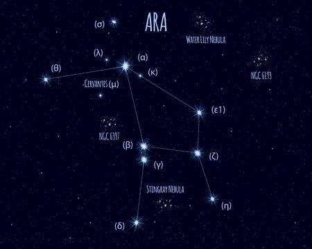 Ara (The Altar) constellation, vector illustration