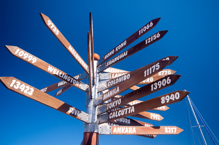 World cities distances displayed on a world signpost  in Knysnas waterfront,South Africa Editorial