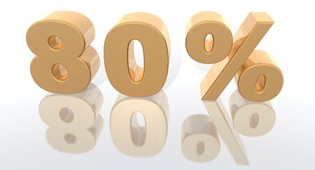 decreasing: increase percentage
