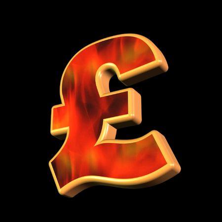 british money: english pound symbol