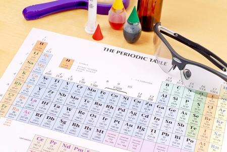 quimica organica: La tabla peri�dica de elementos Foto de archivo