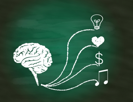 successful concept,hand drawing Brain maze puzzle on green chalkboard photo