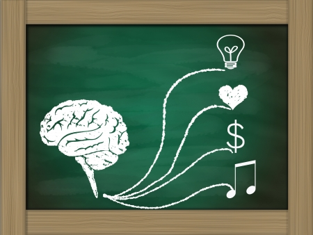 successful concept,hand drawing Brain maze puzzle on green chalkboard Stock Photo - 14031777