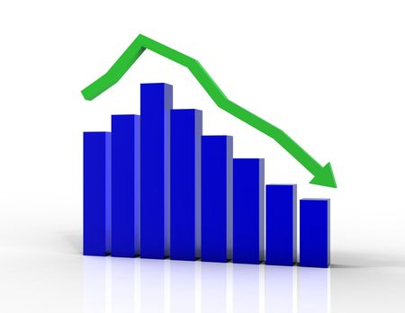 bar graph: A declining bar graph with an arrow rendered in 3d on a white background.