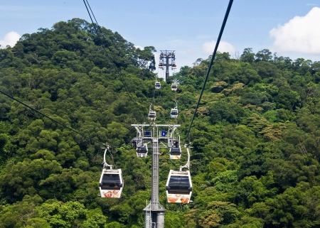 Taiwan Maokong Gondola views