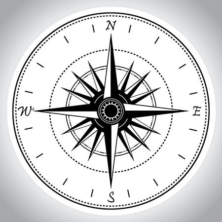 Compass device design.