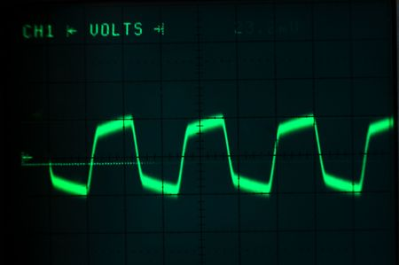 audiowave: Square wave on an oscilloscope