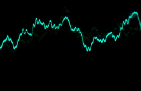 Greenblue oscilloscope waveform trace of a complex music piece