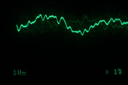 Greenblue oscilloscope waveform trace of a complex music piece with the time interval and amplitude indicated