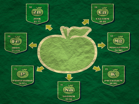 basic care: Image of Nutrition facts apple. Chemical element on tags around green fruit