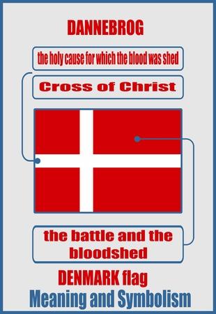 describe: Denmark national flag meaning and symbolism. Banners color description. Infographic design