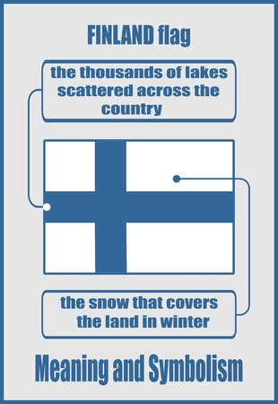 describe: Finland national flag meaning and symbolism. Banners color description. Infographic design