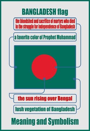 symbolism: Bangladesh national flag meaning and symbolism. Banners color description. Infographic design Illustration
