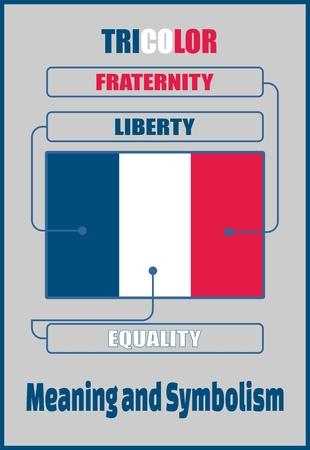 describe: France tricolor national flag meaning and symbolism. Banners color description. Infographic design Illustration