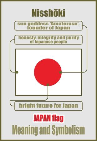 symbolism: Japan national flag meaning and symbolism. Banners color description. Infographic design Illustration