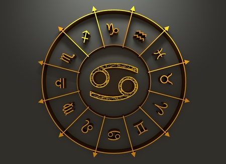 Crab astrology sign. Yellow astrological symbol in the circle of others sings. 3D rendering