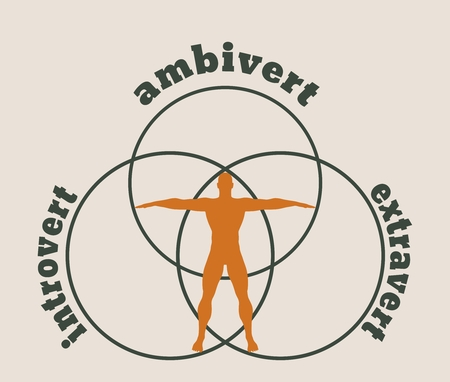 Extravert, introvert and ambivert metaphor. Image relative to human psychology