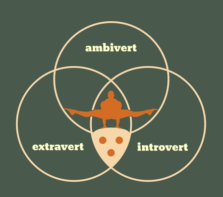 introversion: Extravert, introvert and ambivert metaphor. Image relative to human psychology