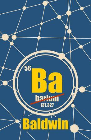 barium: Baldwin common male first name instead chemical element Barium
