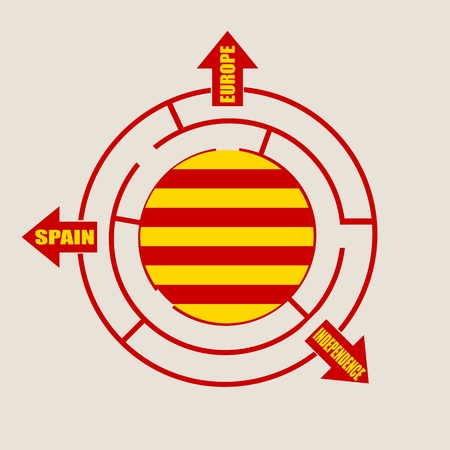 Flag of the Turkey in the maze of politic problems, metaphor. Spain, Europe and independence words on guide arrow