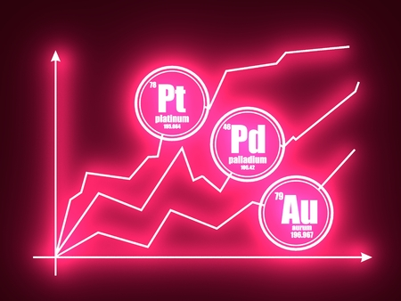 Growth diagram and precious metals labels. Stock exchange relative. Neon bulb illumination. 3D rendering