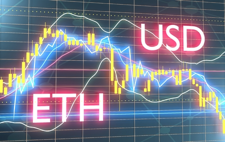 Forex candlestick pattern. Trading chart concept. Financial market chart. Currency pair. Acronym ETH - Ethereum crypto currency. Acronym USD - United States Dollar. 3D rendering Stock fotó