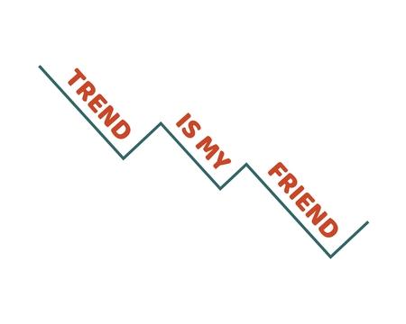 Modèle de chandelier Forex. Concept de graphique commercial. Graphique du marché financier. La tendance est mon texte d'ami Vecteurs