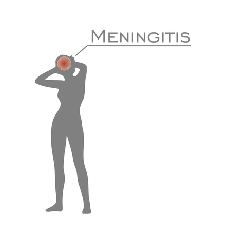 Young lady rise her hands to head. Meningitis text. Silhouette of woman suffering from head migraine. Stressed exhausted young woman having strong tension headache