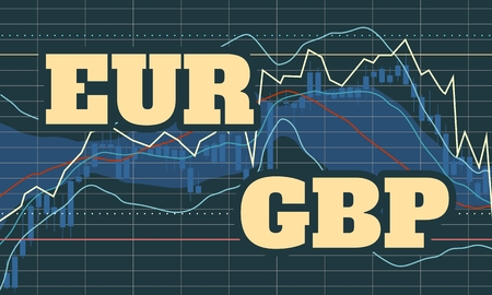 Forex candlestick pattern. Trading chart concept. Financial market chart. Currency pair. Acronym EUR - European Union currency. Acronym GBP - Great Britain Pound.