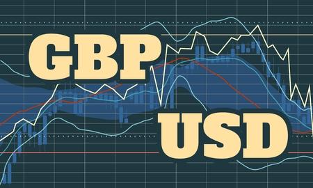 Modello di candelabro Forex. Concetto di grafico commerciale. Grafico del mercato finanziario. Coppia di valute. Acronimo USD - Dollaro degli Stati Uniti. Acronimo GBP - Sterlina britannica.
