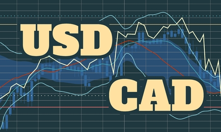 Forex candlestick pattern. Trading chart concept. Financial market chart. Currency pair. Acronym CAD - Canadian dollar. Acronym USD - United States Dollar.