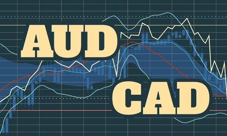 Forex candlestick pattern. Trading chart concept. Financial market chart. Currency pair. Acronym AUD - Australian Dollar. Acronym CAD - Canadian dollar.