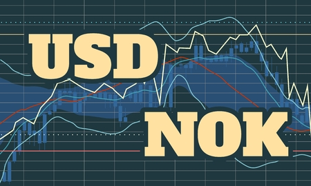 Forex candlestick pattern. Trading chart concept. Financial market chart. Currency pair. Acronym NOK - Norwegian krone. Acronym USD - United States Dollar.