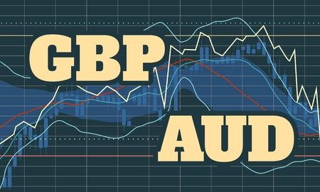 Forex candlestick pattern. Trading chart concept. Financial market chart. Currency pair. Acronym AUD - Australian Dollar. Acronym GBP - Great Britain Pound.