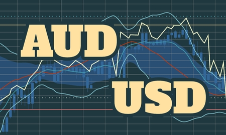 Forex candlestick pattern. Trading chart concept. Financial market chart. Currency pair. Acronym AUD - Australian Dollar. Acronym USD - United States Dollar.