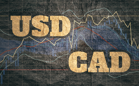Forex candlestick pattern. Trading chart concept. Financial market chart. Currency pair. Acronym CAD - Canadian dollar. Acronym USD - United States Dollar. Фото со стока