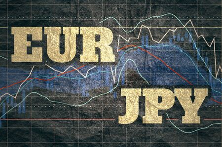 Forex candlestick pattern. Trading chart concept. Financial market chart. Currency pair. Acronym EUR - European Union currency. Acronym JPY - Japanese yen. 版權商用圖片