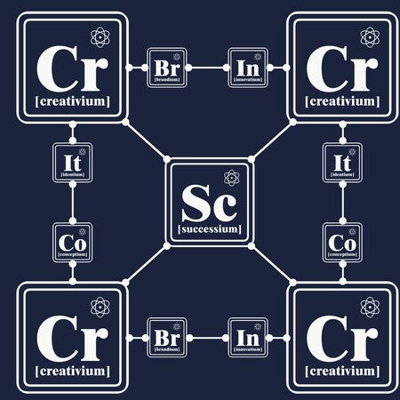 Business model metaphor. Fictional chemical elements. Business chemistry