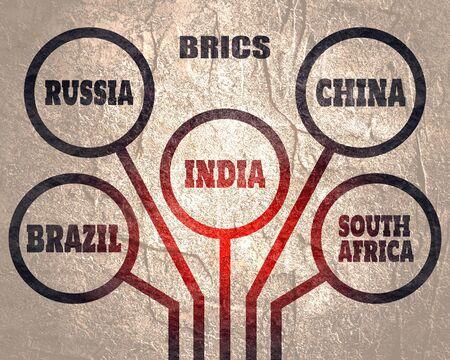 BRICS - association of five major emerging national economies members. Trade union. Brochure or web banner design.